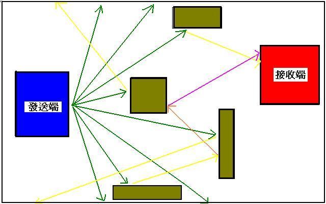 莱斯信号机接线图